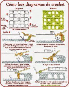2-como-aprender-tejer-en-crochet-paso-paso