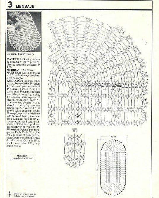 6-como-hacer-camino-de-mesa-en-crochet